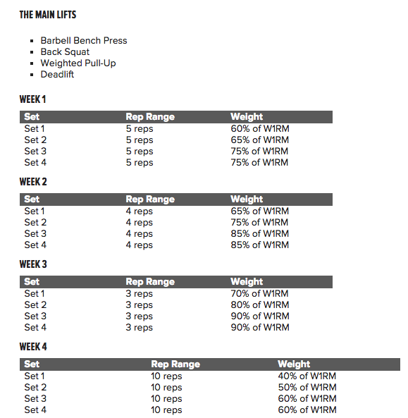Athlean X Wolverine Workout Pdf | EOUA Blog